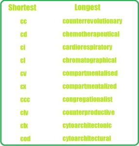 adjectives_starting_with_c