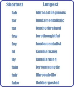 Funny Adjectives That Start With The Letter M