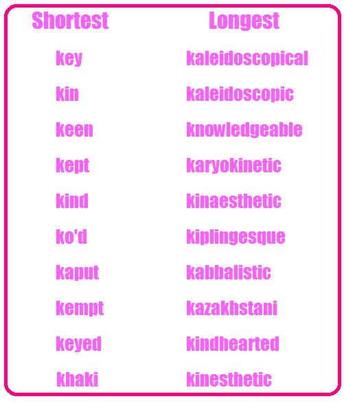List of descriptive sexual words