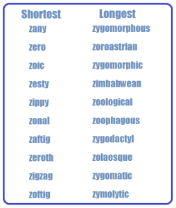 adjectives_starting_with_z