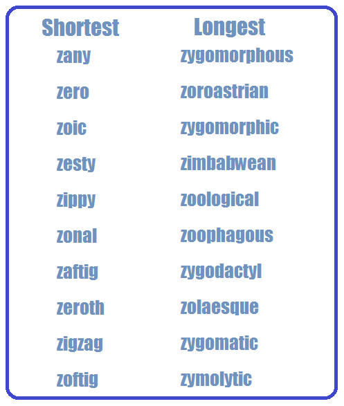 Descriptive Words Starting With Letter Z